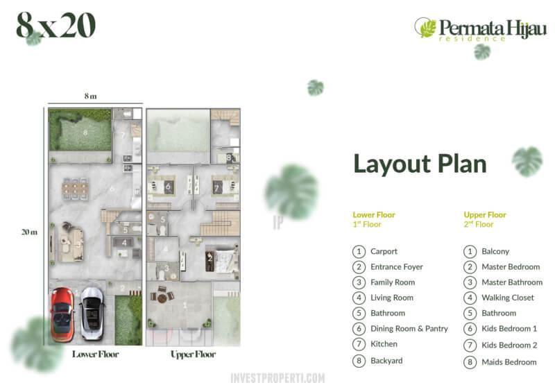 Denah Rumah Permata Hijau Residence PIK 2 Tipe 8x20