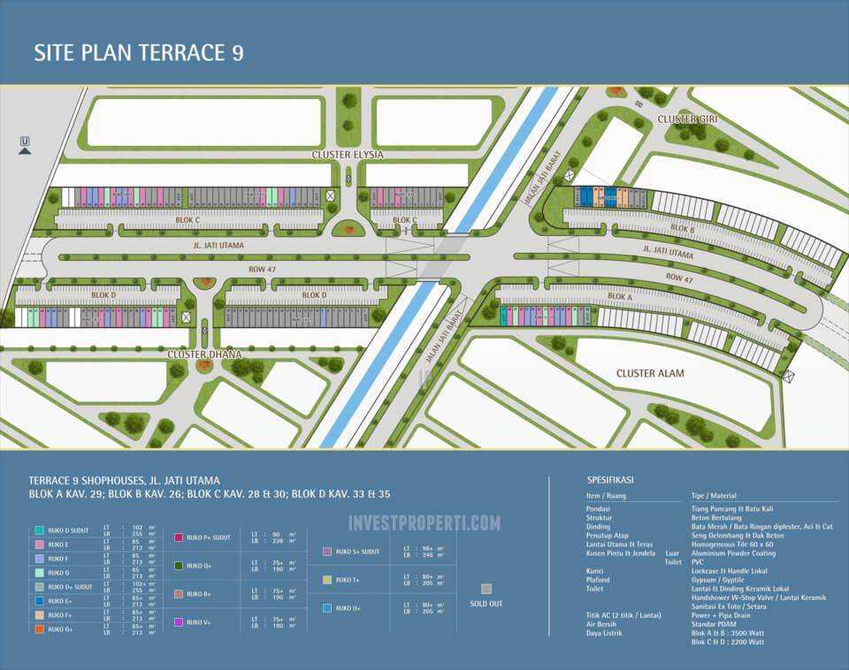 Siteplan Ruko Terrace 9 Suvarna Sutera