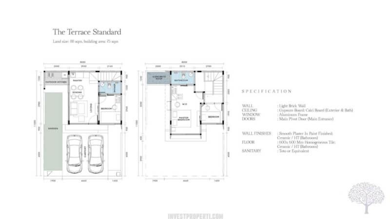 Denah Rumah The Terrace Shila Sawangan