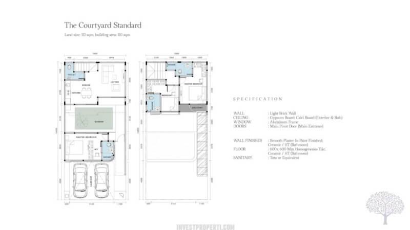 Denah Rumah The Courtyard Shila Sawangan