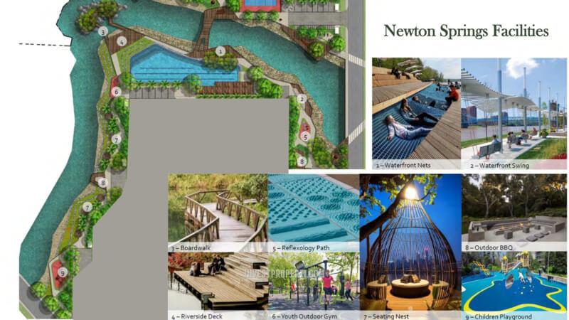 Newton Springs Sentul Facilities