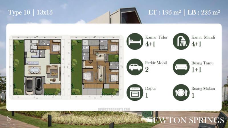 Denah Rumah Newton Springs Sentul Selatan Tipe 10