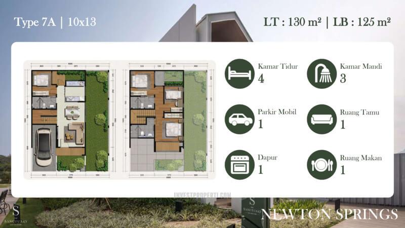 Denah Rumah Newton Springs Sentul Selatan Tipe 7A