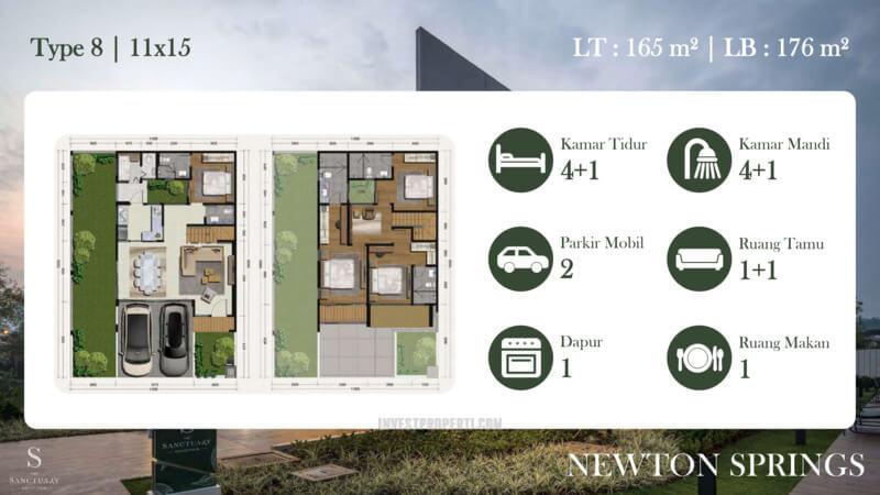Denah Rumah Newton Springs Sentul Selatan Tipe 8A