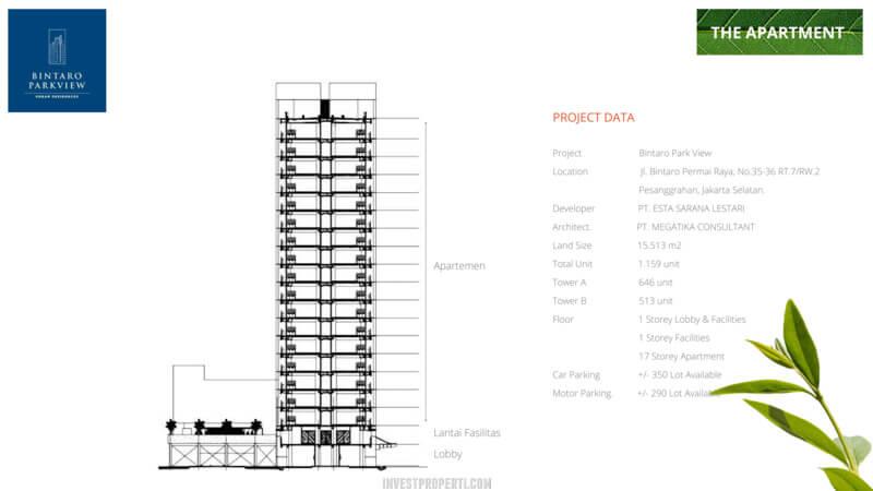 Blok Plan Bintaro ParkView Apartemen