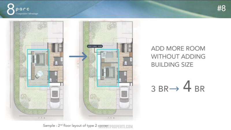 Desain Rumah Cendana Parc - Add Room