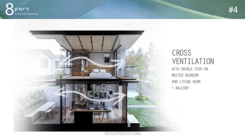 Desain Rumah Cendana Parc - Cross Ventilation