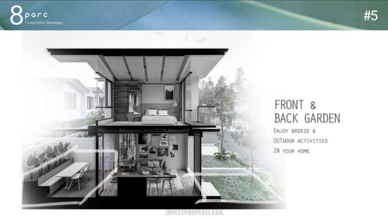 Desain Rumah Cendana Parc - Front Back Garden
