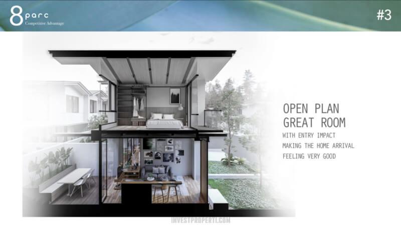 Desain Rumah Cendana Parc - Open Plan Room