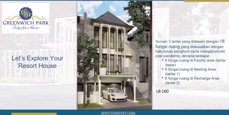 Rumah Aether BSD 3 Lantai