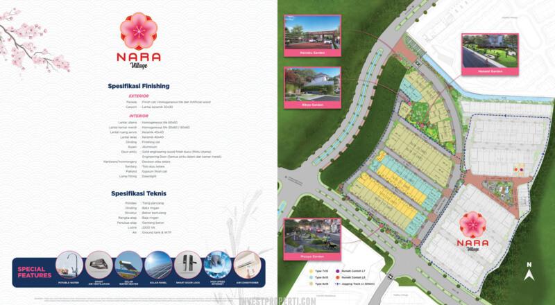 Siteplan Rumah Nara Village Tahap 2