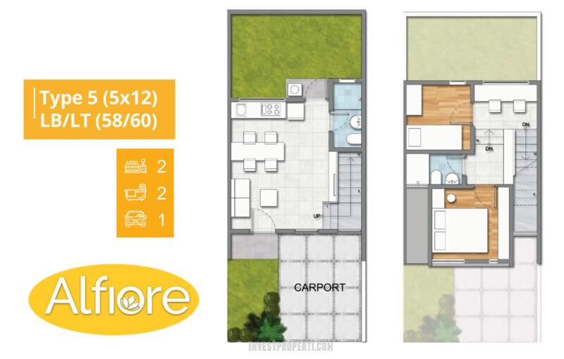 Denah Rumah Alfiore Banjar Wijaya Type 5