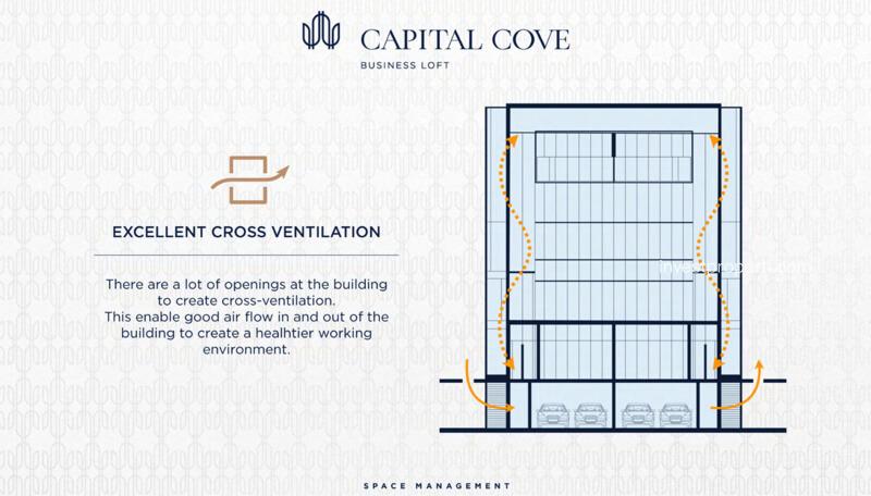Capital Cove Business Loft BSD Cross Ventilation