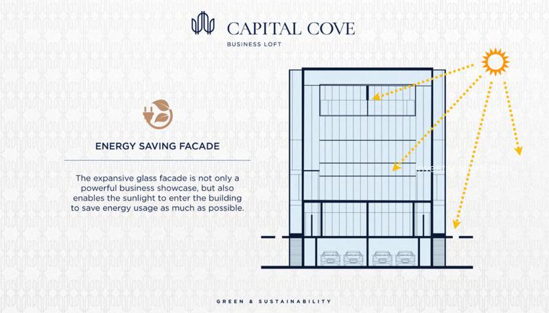 Capital Cove Business Loft BSD Energy Saving Facade