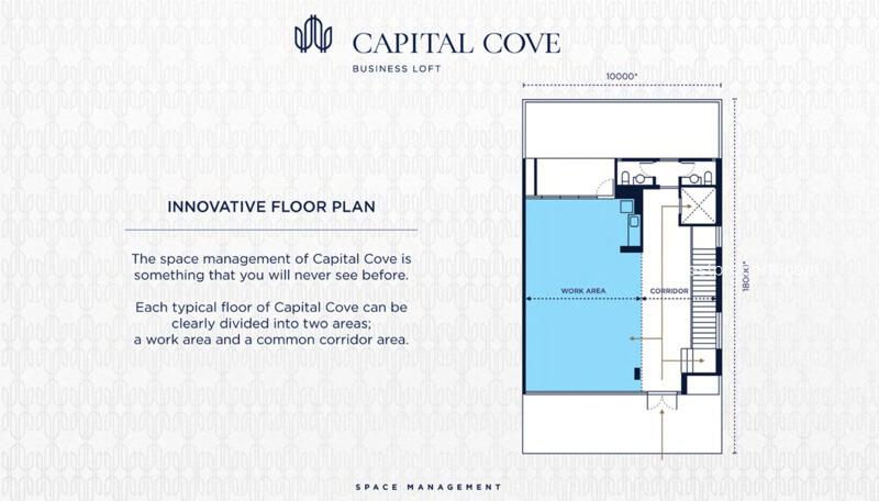 Capital Cove Business Loft BSD Floor Plan
