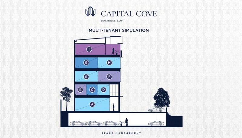 Capital Cove Business Loft BSD - Tenant Simulation