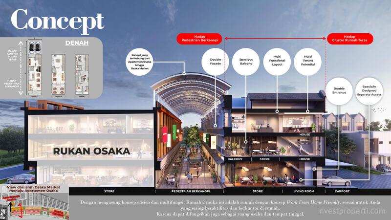 Rumah Osaka WFH PIK 2