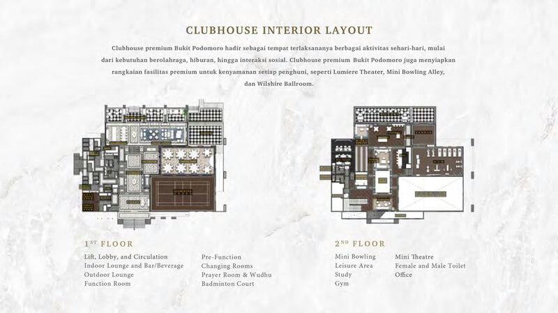 Bukit Podomoro Club House Floor Plan