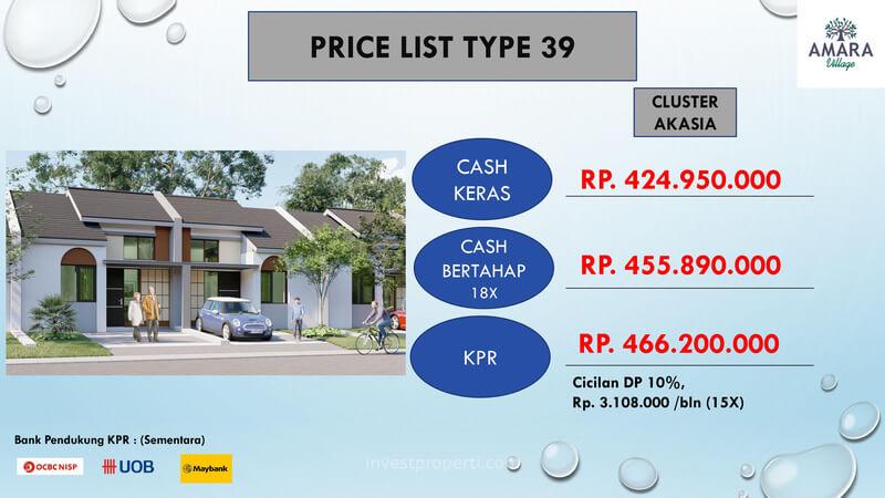 Price List Harga Jual Rumah Amara Village Parung Tipe 39