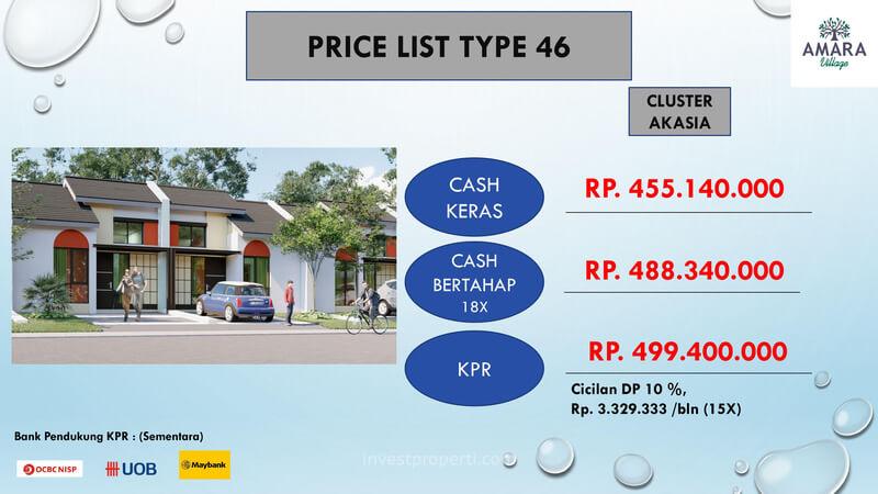 Price List Harga Jual Rumah Amara Village Parung Tipe 46